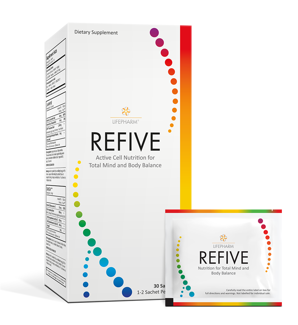 Refive Product